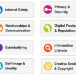 Common Sense Media K-12 Digital Citizenship Curriculum Scope and Sequence