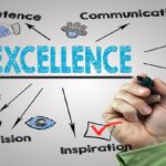 The Touchpoints of Educational Technology Excellence
