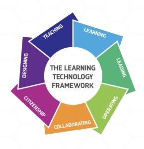 The Learning Technology Framework